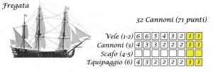 fregata32