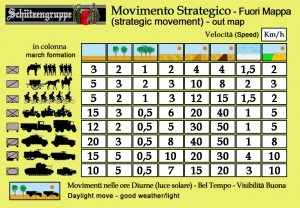 movimento strategico