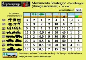 movimento strategico